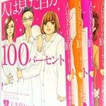神奈川 コミック 人は見た目が100% 4巻セット 買取 ます! ドラマ 二本松 店 買取 神奈川 古本